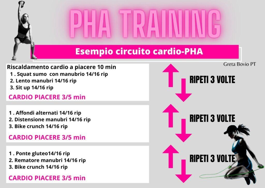PHA training